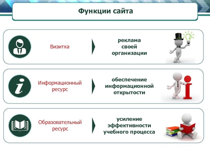 Как определиться с функционалом сайта